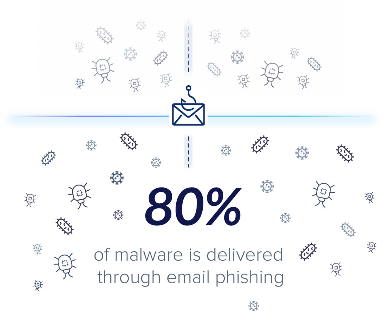 Email is essential but vulnerable